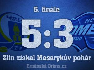 Výsledek zápasu, vizualizace: Brněnská Drbna, Miroslav Toman